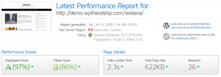 Wisteria - GTMetrix Stats