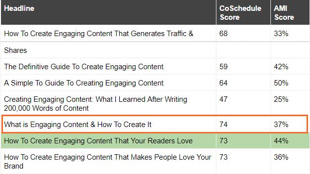 Irrelevant Headline - Engaging Content